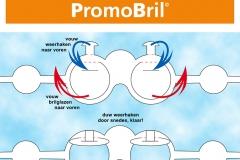 PromoBril, promotie zonnebril, promotieartikel bril, schaduw bril